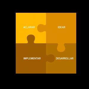 l-método-Haystack-para-generar-ideas-creativas-ideas-con-cafe-agengia-digital