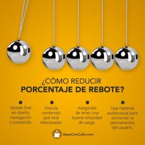 Infografía-ideas-con-cafe-agencia-digital